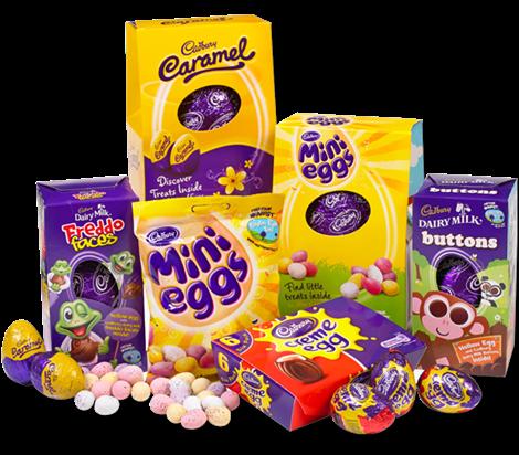 Cadbury Easter Egg | quotes.lol-rofl.com